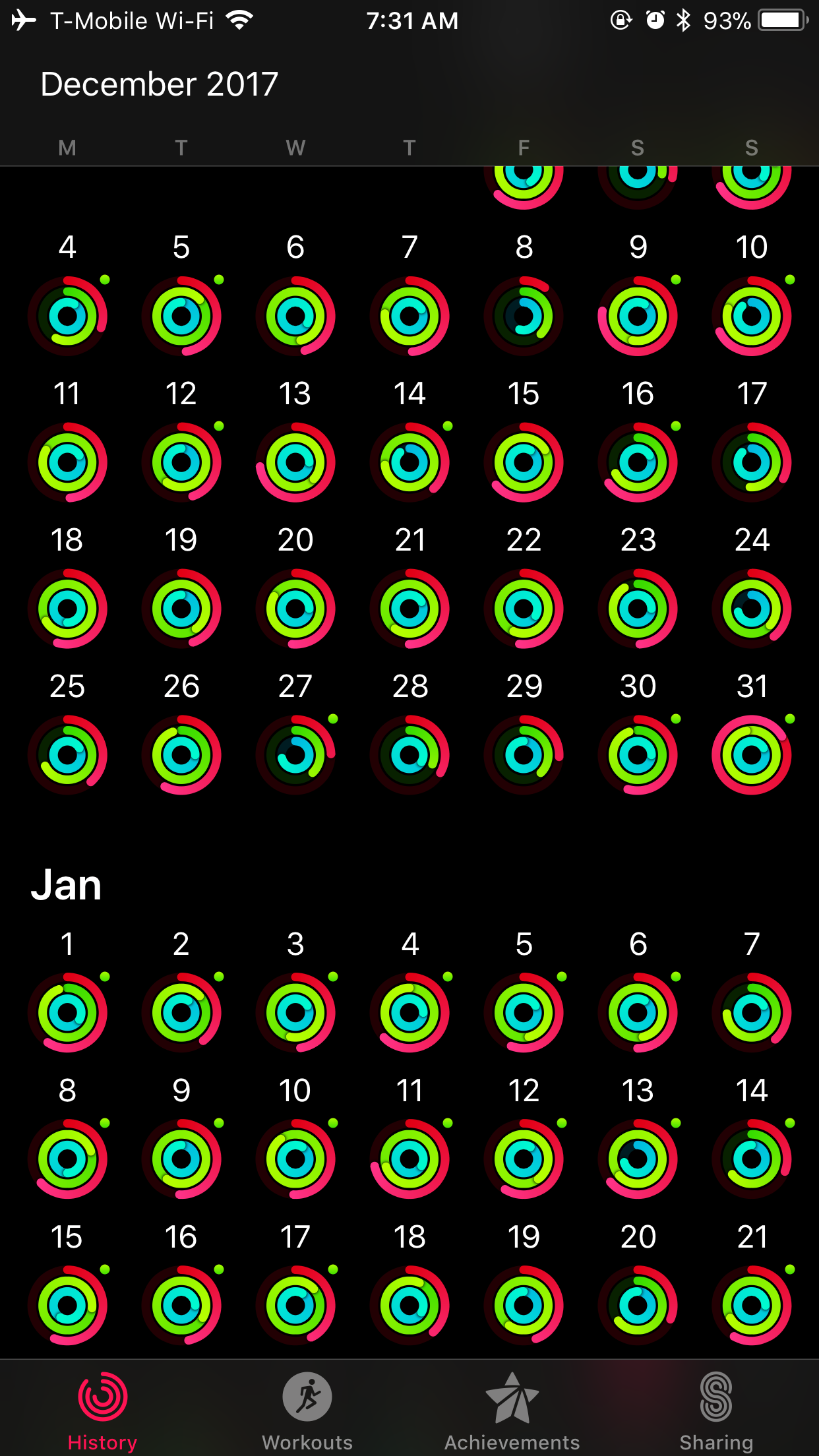 Apple Watch daily activity breakdown