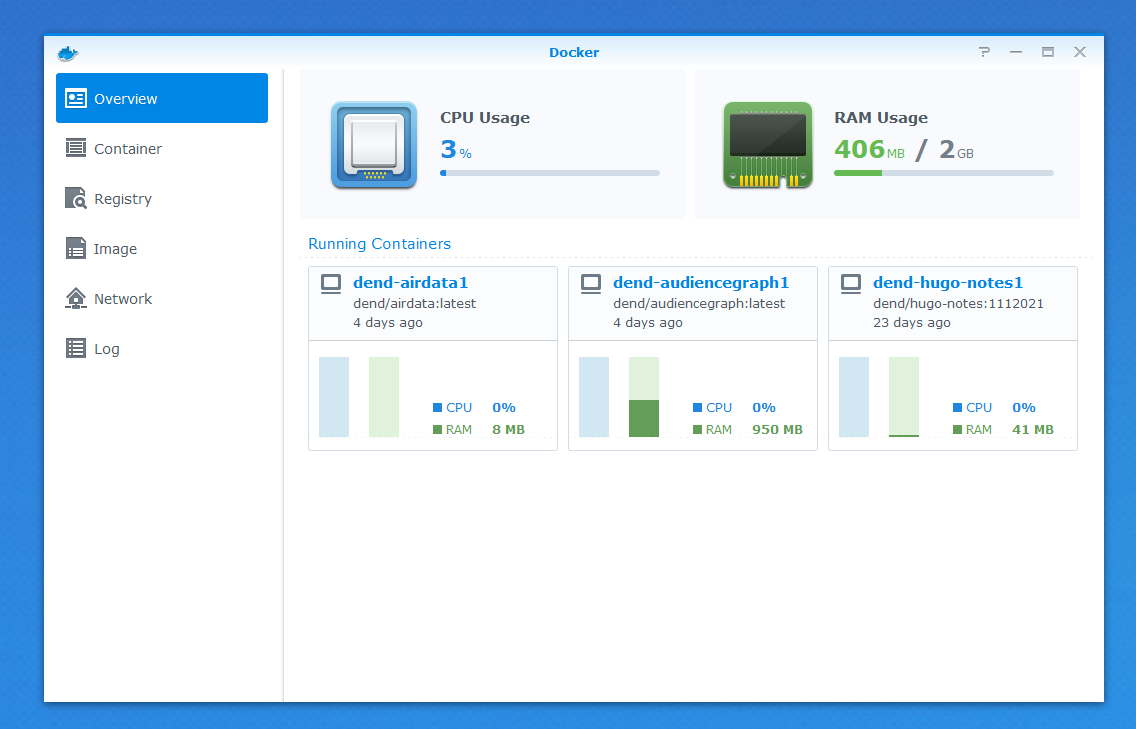 Running containers on Synology