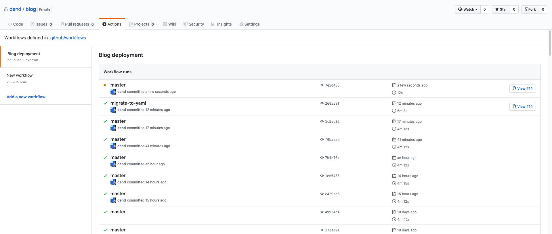 View of all GitHub Actions executions in a repository